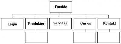 Strukdiagram.jpg